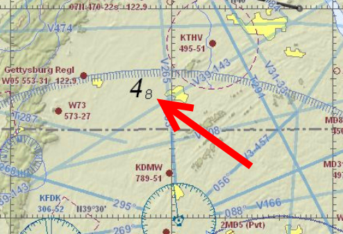why don't quadrant figures match the figures on an faa